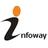 Infoway LLC